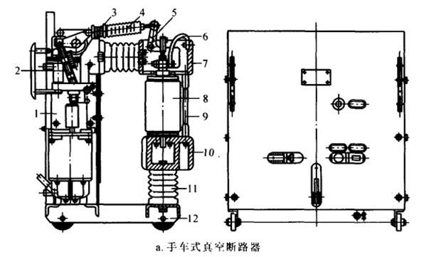 真空断路器的结构原理是什么?